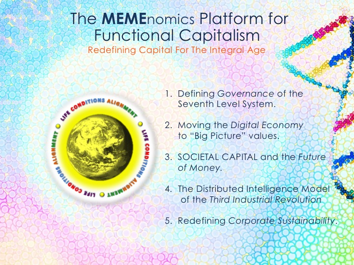 THE GRAVESIAN BASED PLATFORM FOR FUNCTIONAL CAPITALISM